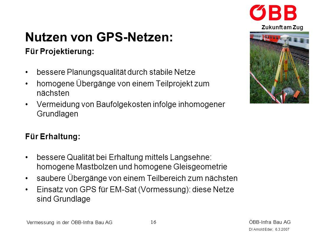 Nutzen von GPS-Netzen: