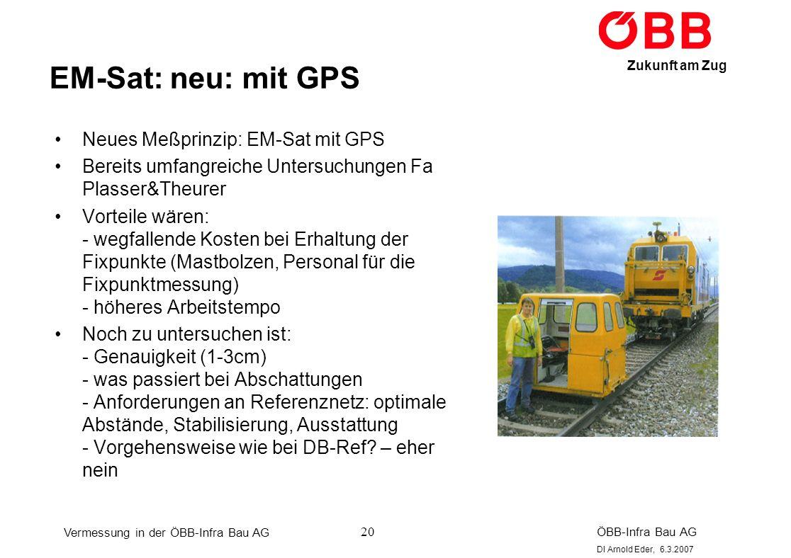 EM-Sat: neu: mit GPS Neues Meßprinzip: EM-Sat mit GPS