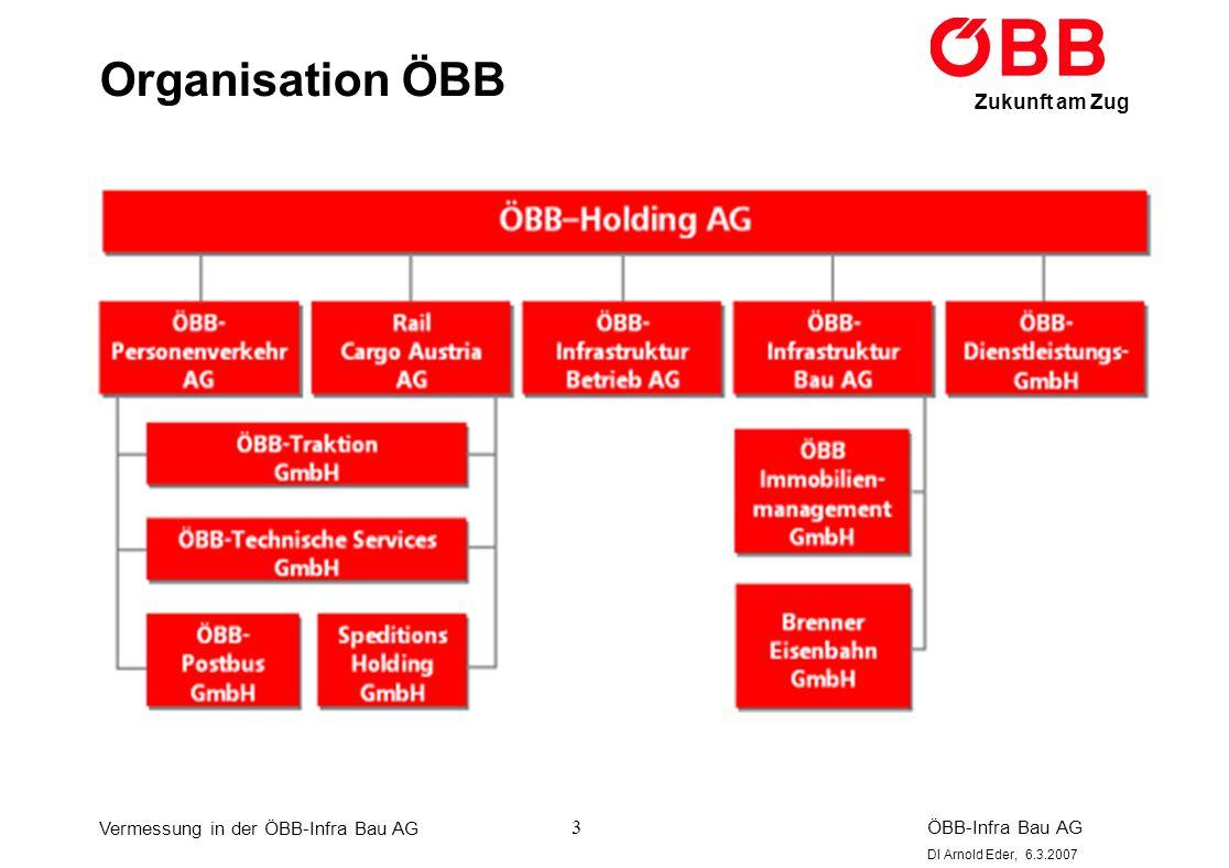 Organisation ÖBB