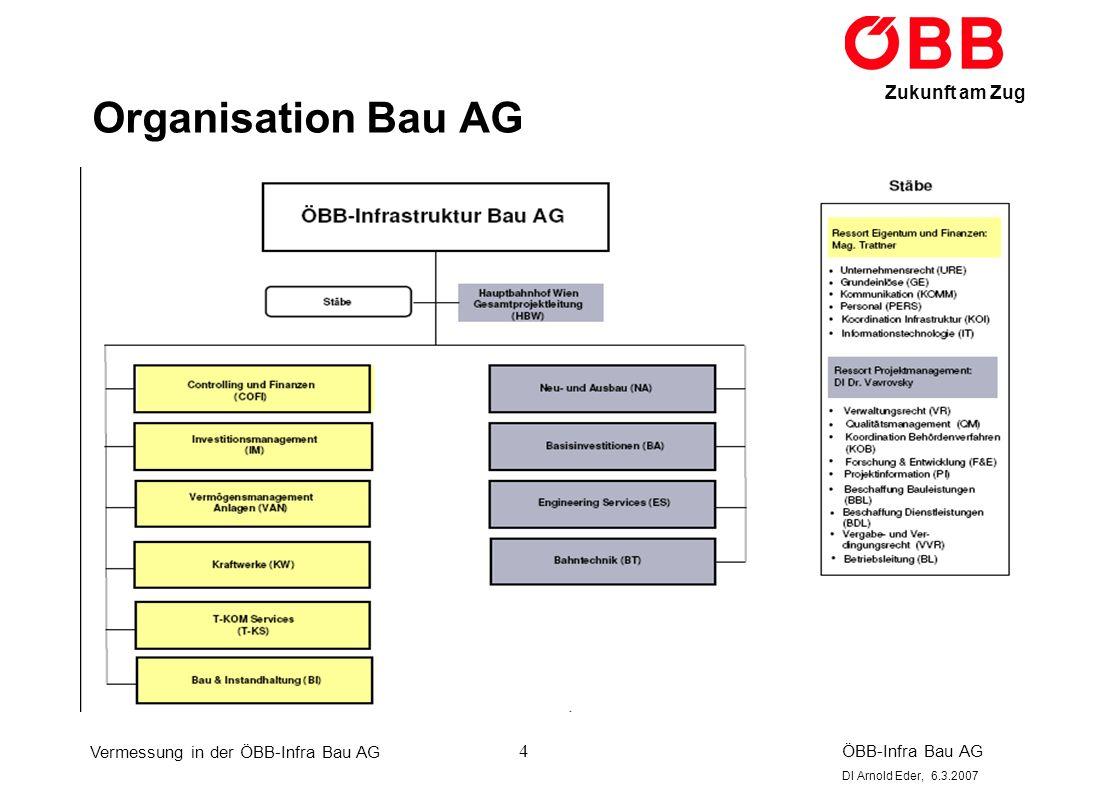 Organisation Bau AG