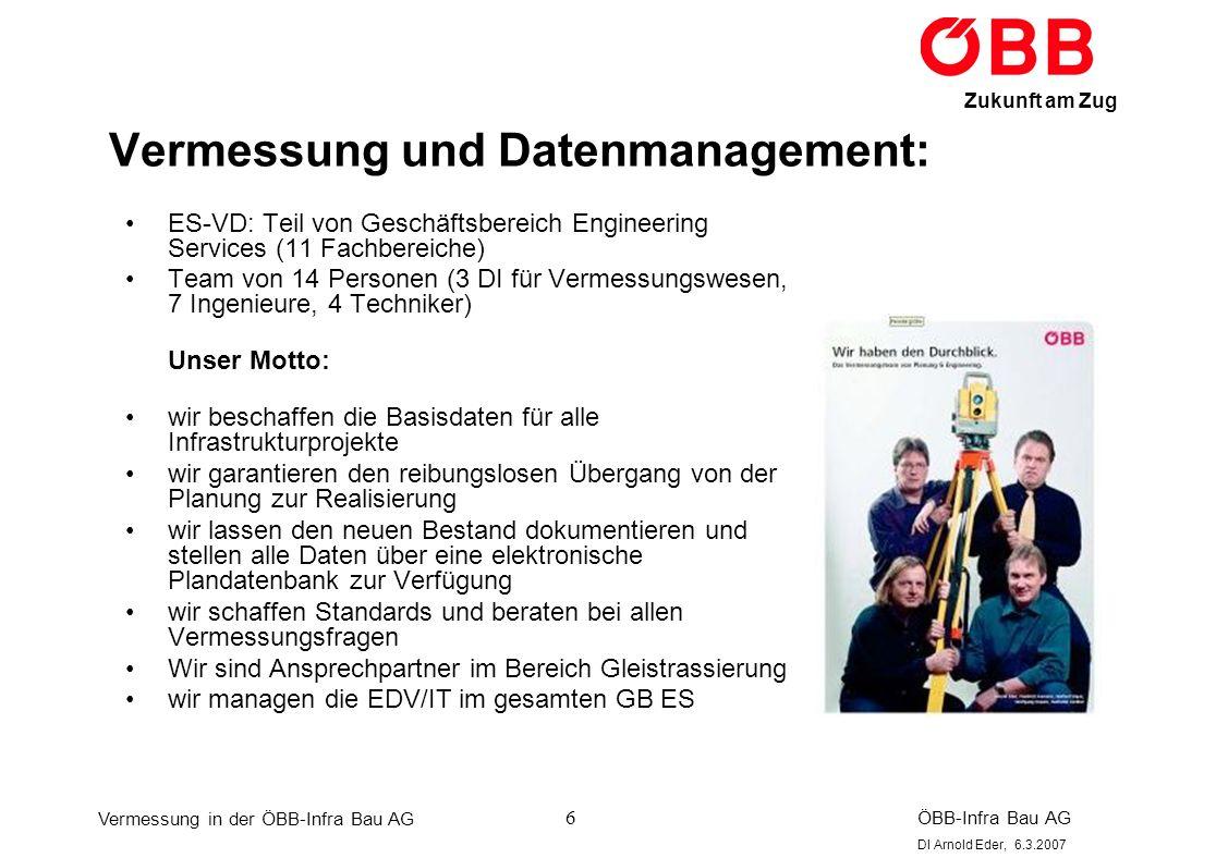 Vermessung und Datenmanagement: