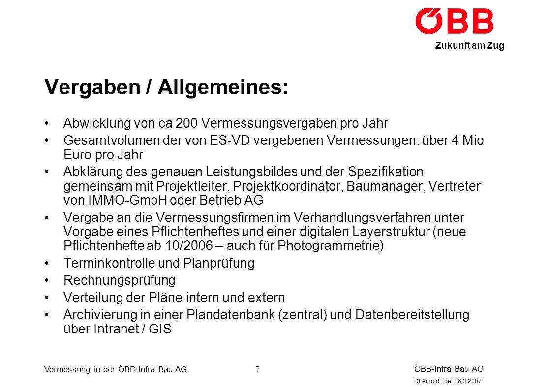 Vergaben / Allgemeines: