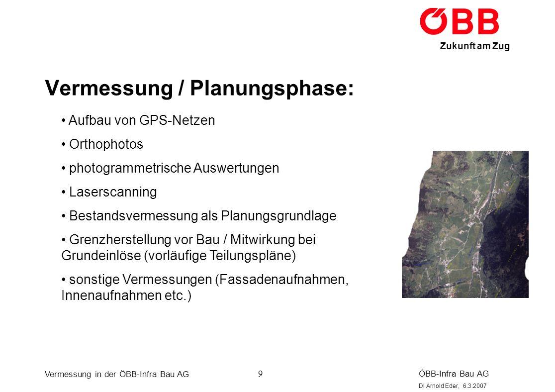 Vermessung / Planungsphase: