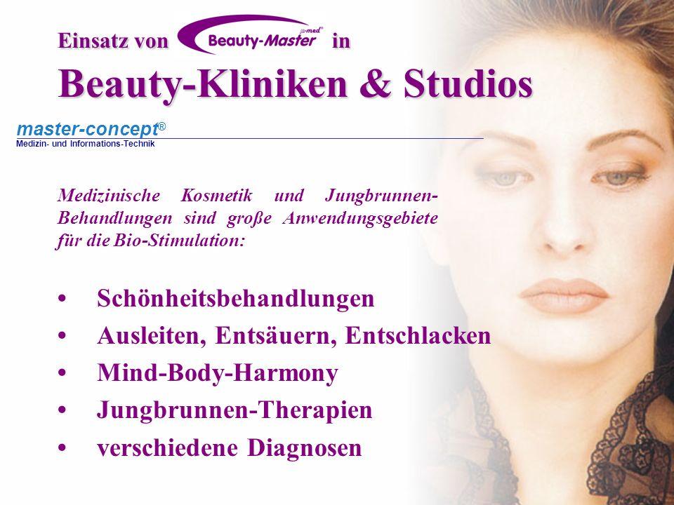 Einsatz von in Beauty-Kliniken & Studios