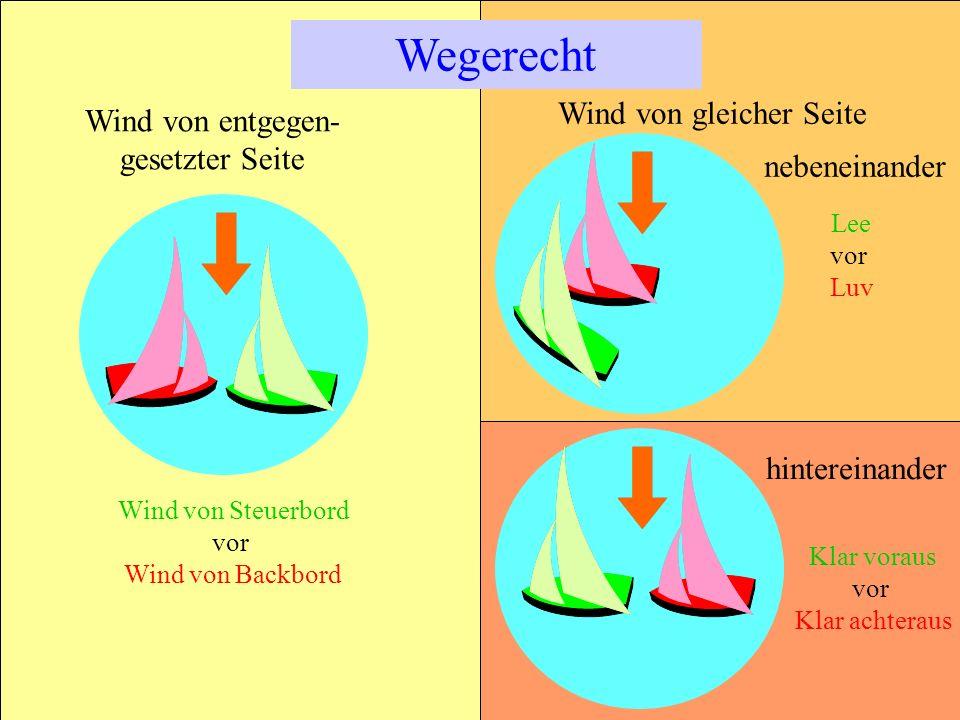 Wegerecht Wind von gleicher Seite Wind von entgegen- gesetzter Seite
