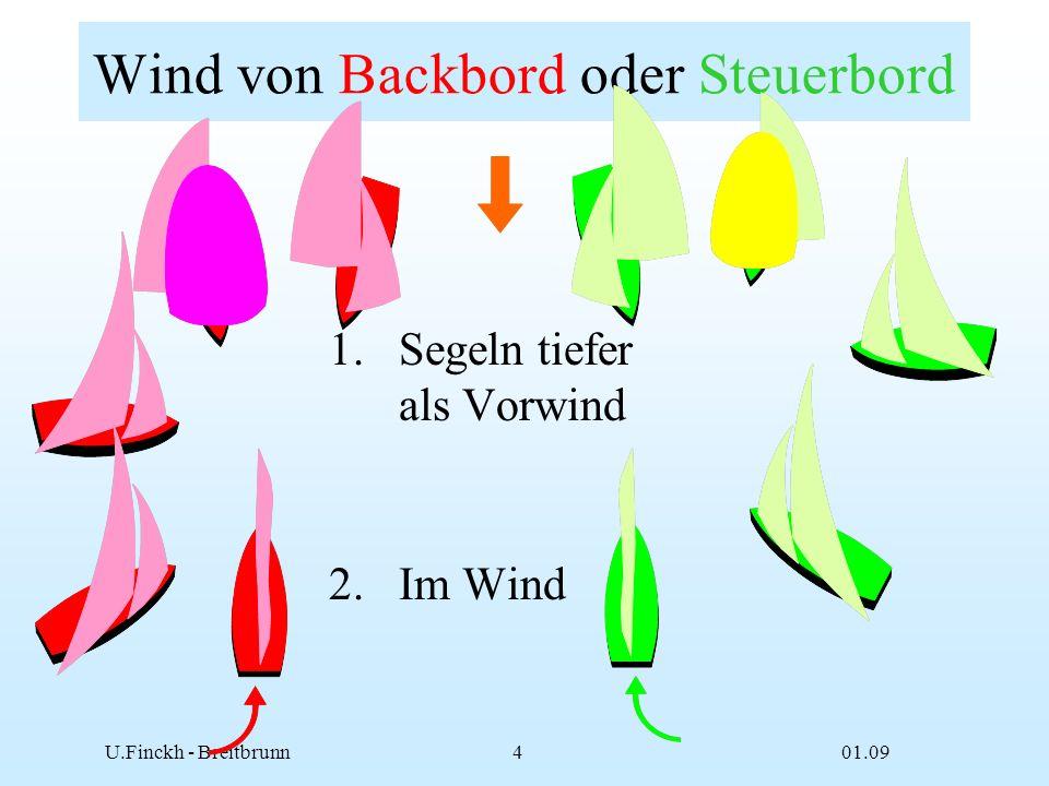 Wind von Backbord oder Steuerbord