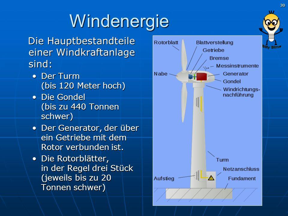 Windenergie Die Hauptbestandteile einer Windkraftanlage sind: