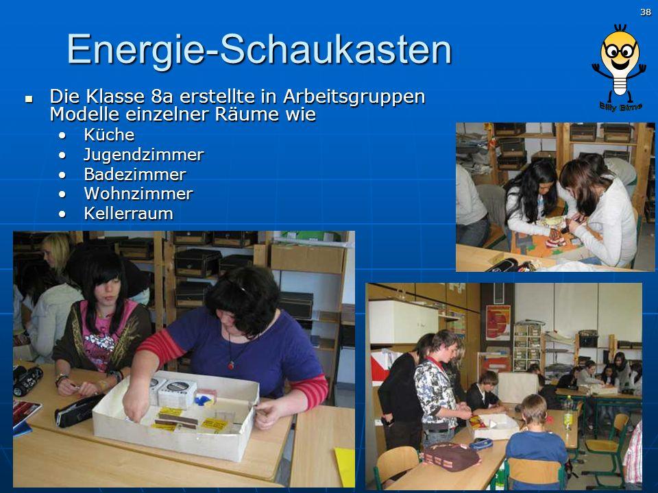 Energie-Schaukasten Die Klasse 8a erstellte in Arbeitsgruppen Modelle einzelner Räume wie. Küche. Jugendzimmer.