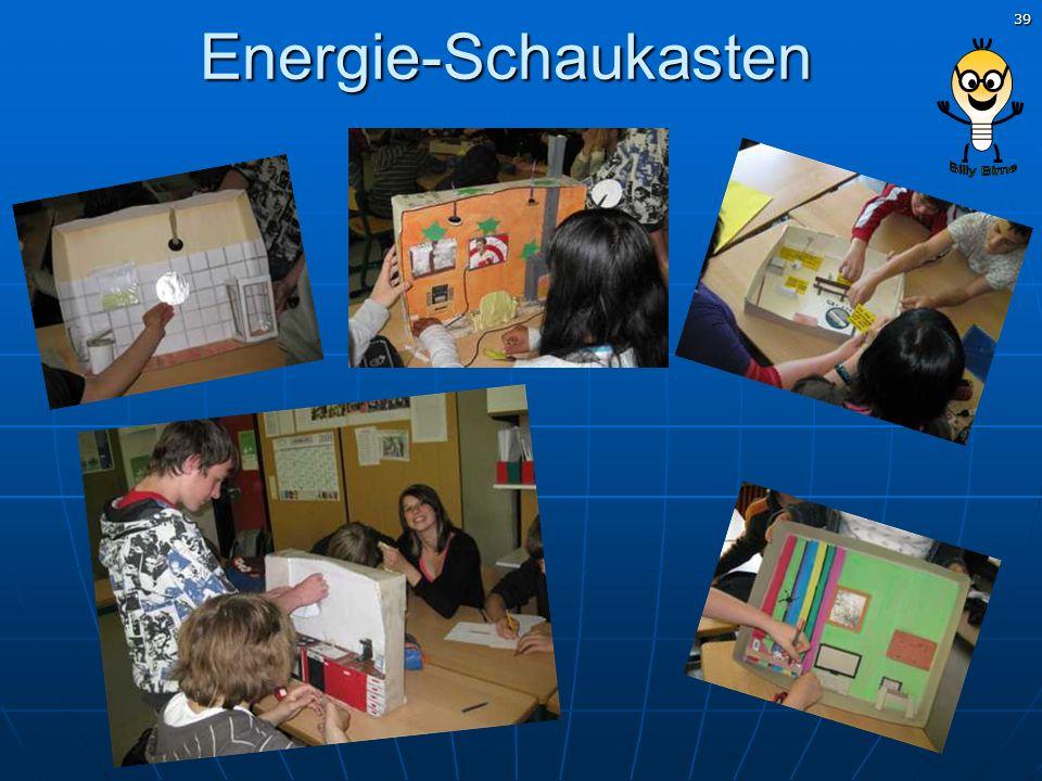 Energie-Schaukasten