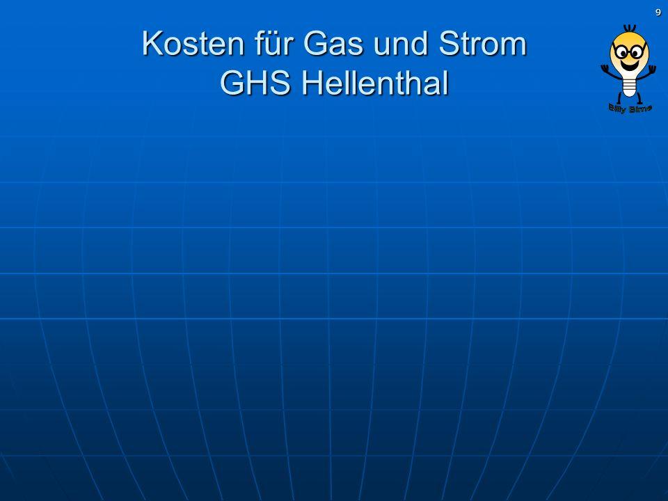Kosten für Gas und Strom GHS Hellenthal