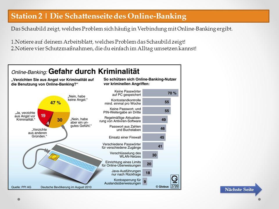 Station 2 | Die Schattenseite des Online-Banking