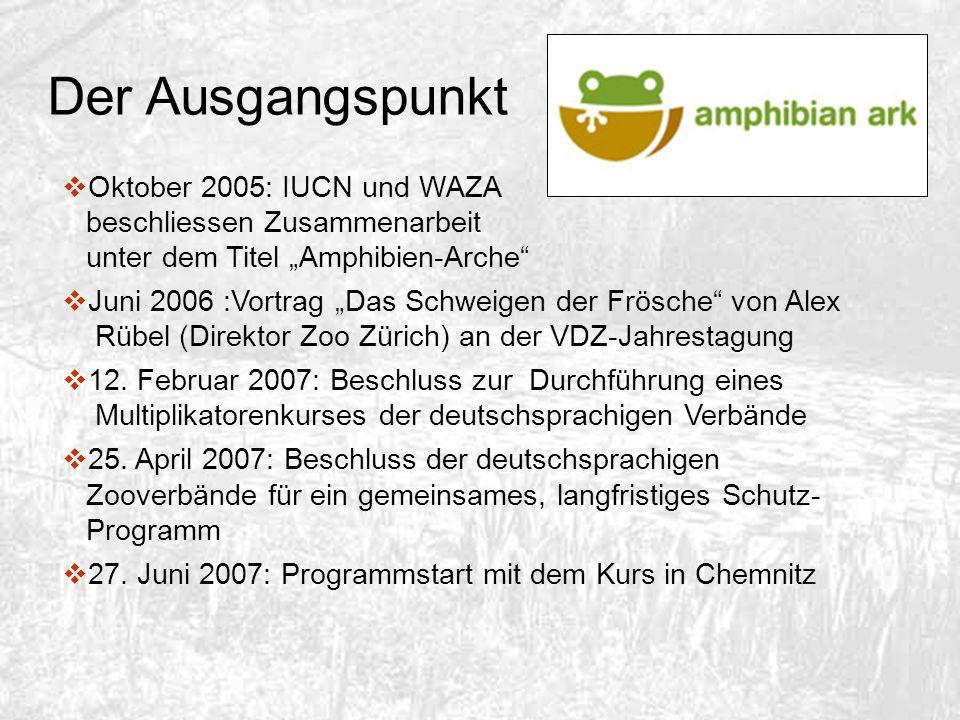 """Der Ausgangspunkt Oktober 2005: IUCN und WAZA beschliessen Zusammenarbeit unter dem Titel """"Amphibien-Arche"""
