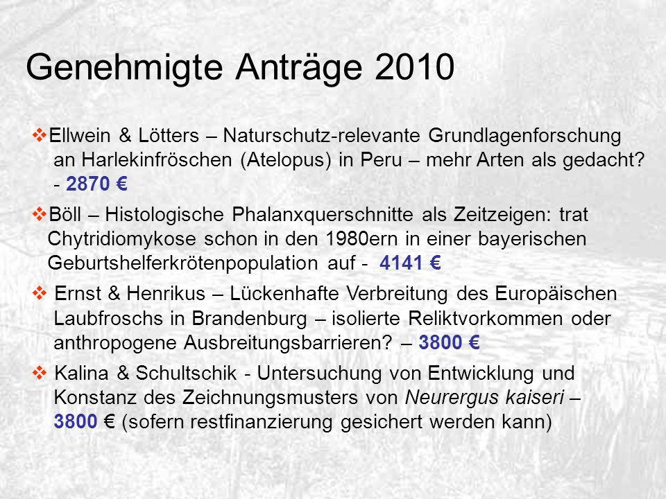 Genehmigte Anträge 2010