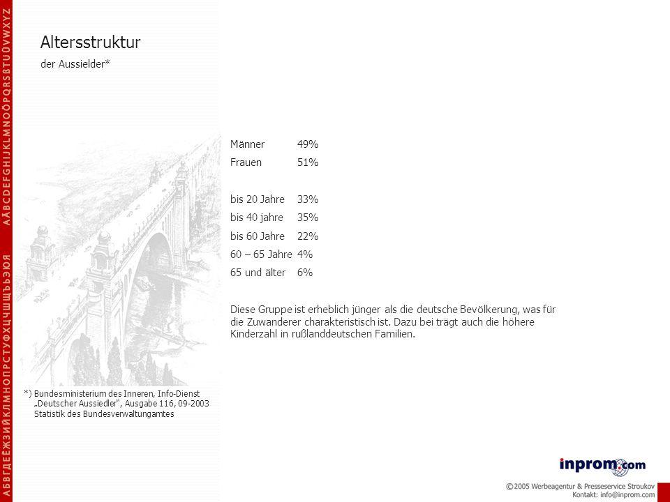 Altersstruktur der Aussielder* Männer 49% Frauen 51% bis 20 Jahre 33%