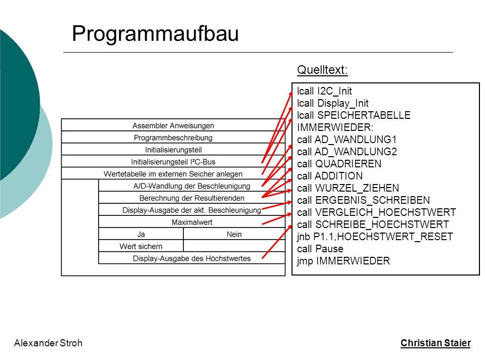 Programmaufbau Quelltext: lcall I2C_Init lcall Display_Init
