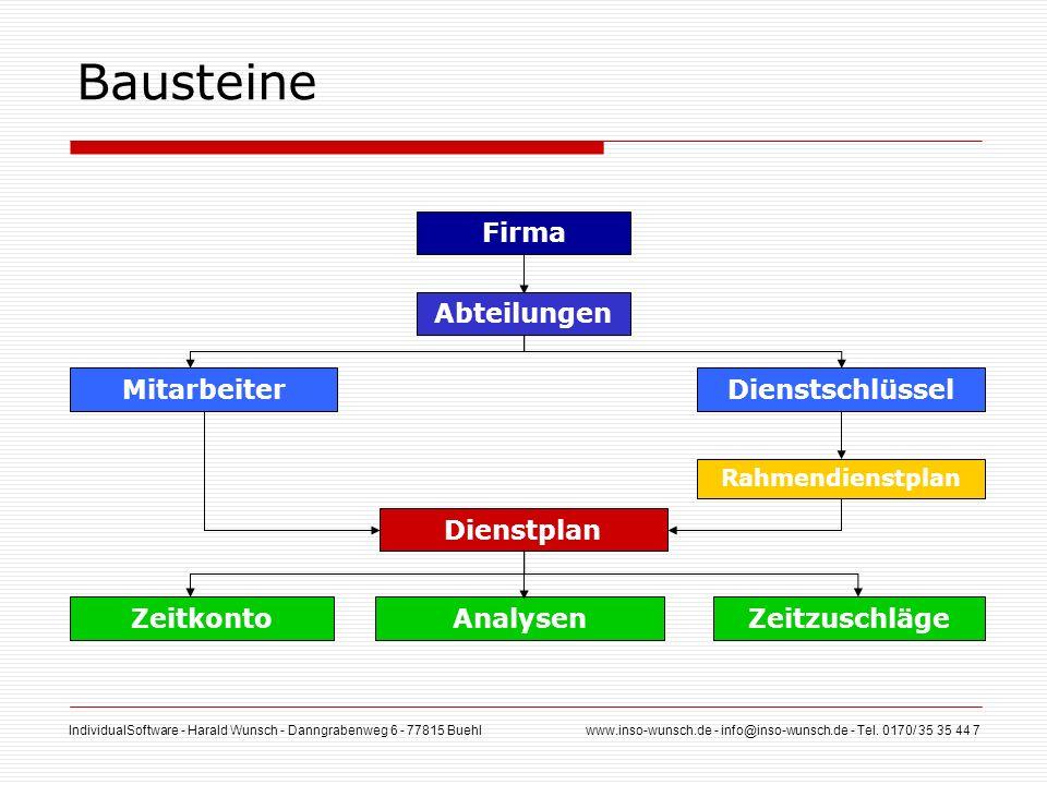 Bausteine Firma Abteilungen Mitarbeiter Dienstschlüssel Dienstplan