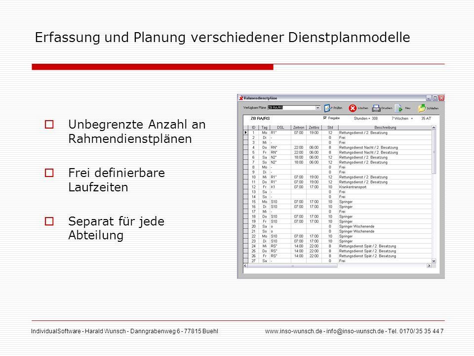 Erfassung und Planung verschiedener Dienstplanmodelle