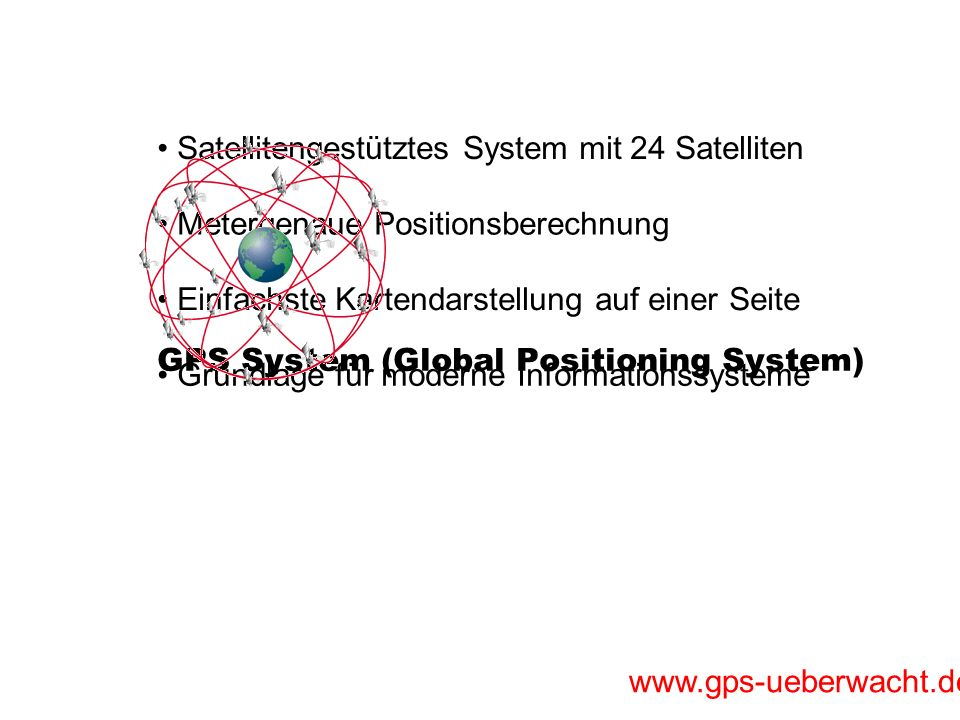 GPS System (Global Positioning System)
