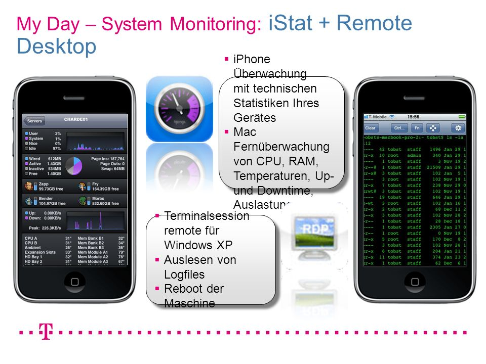 My Day – System Monitoring: iStat + Remote Desktop