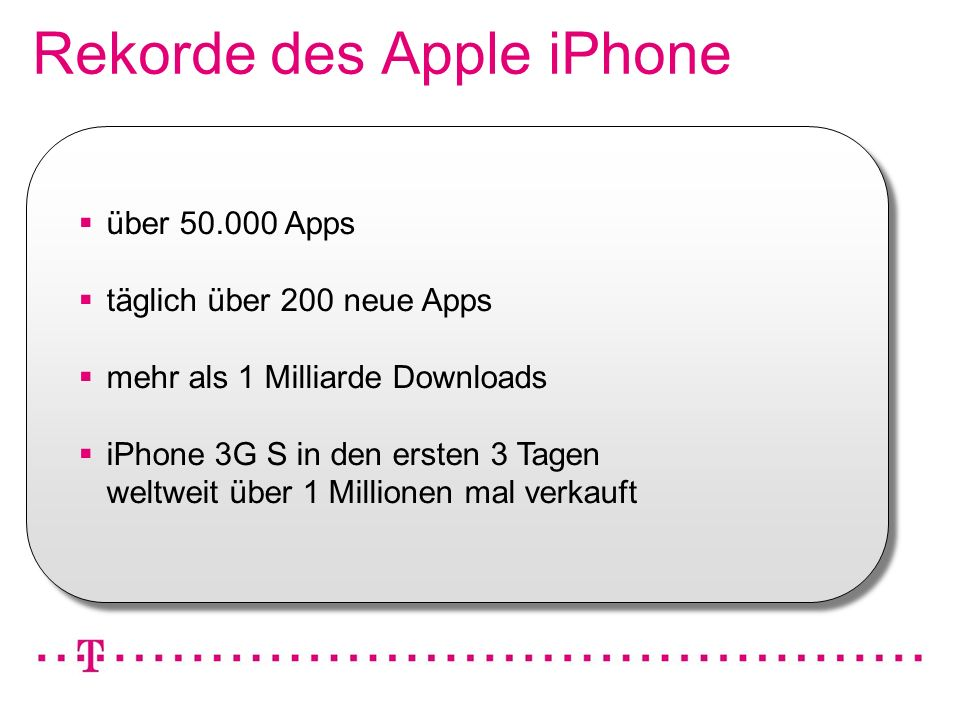 Rekorde des Apple iPhone