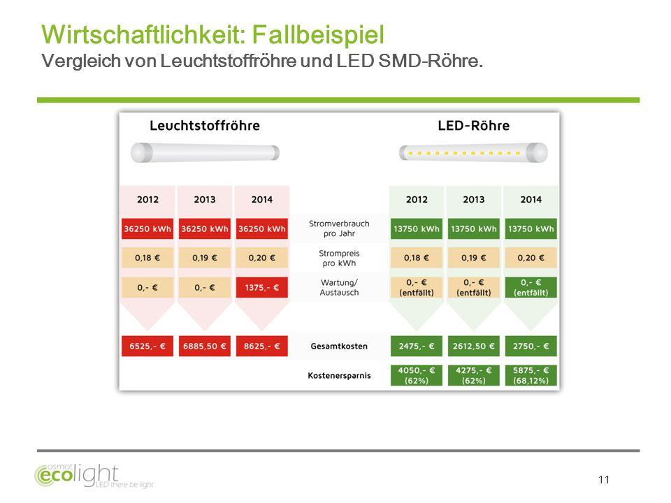 Wirtschaftlichkeit: Fallbeispiel Vergleich von Leuchtstoffröhre und LED SMD-Röhre.