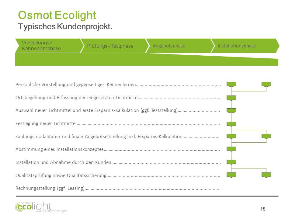 Osmot Ecolight Typisches Kundenprojekt.