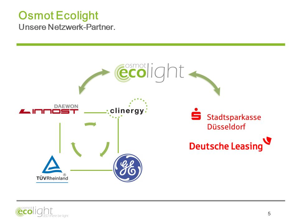 Osmot Ecolight Unsere Netzwerk-Partner.