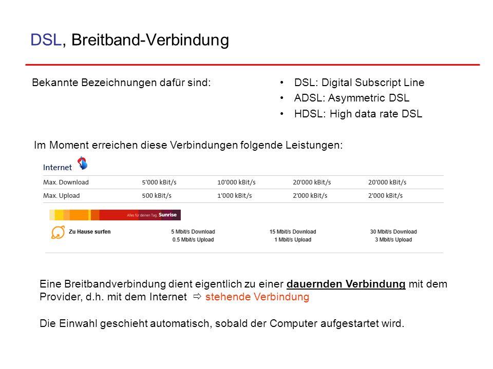 DSL, Breitband-Verbindung