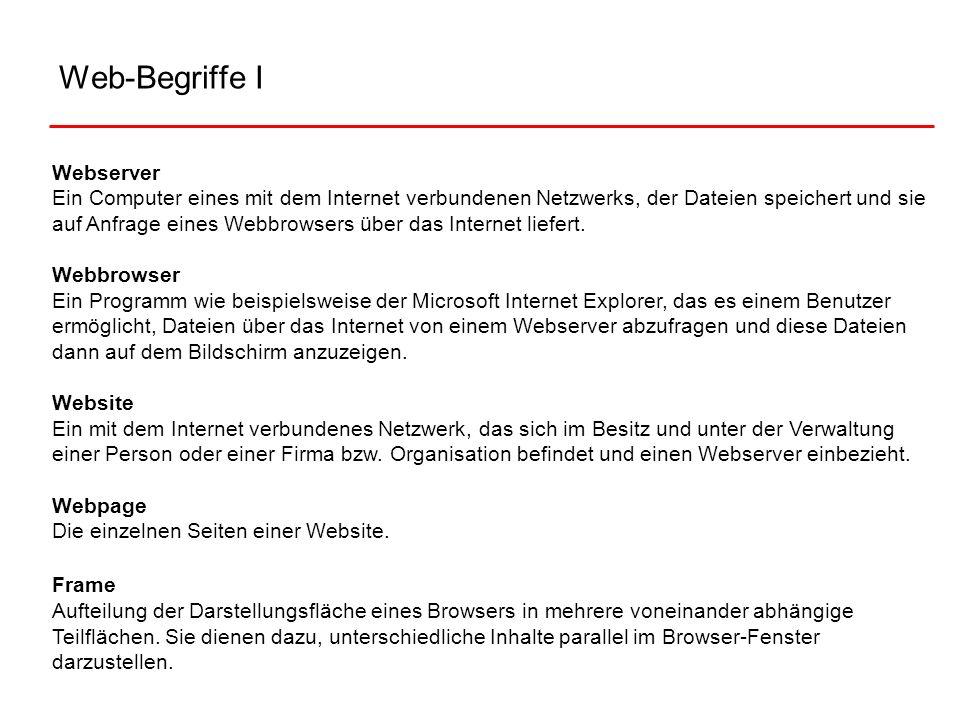 Web-Begriffe I Webserver