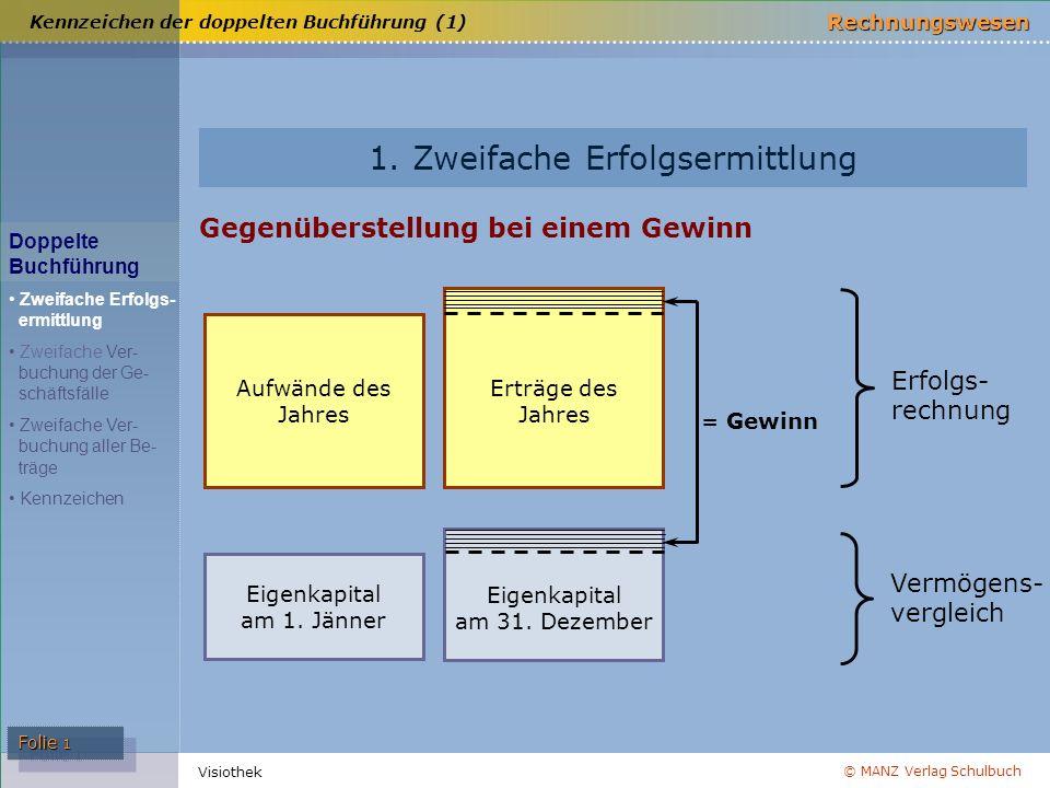 Kennzeichen der doppelten Buchführung (1)