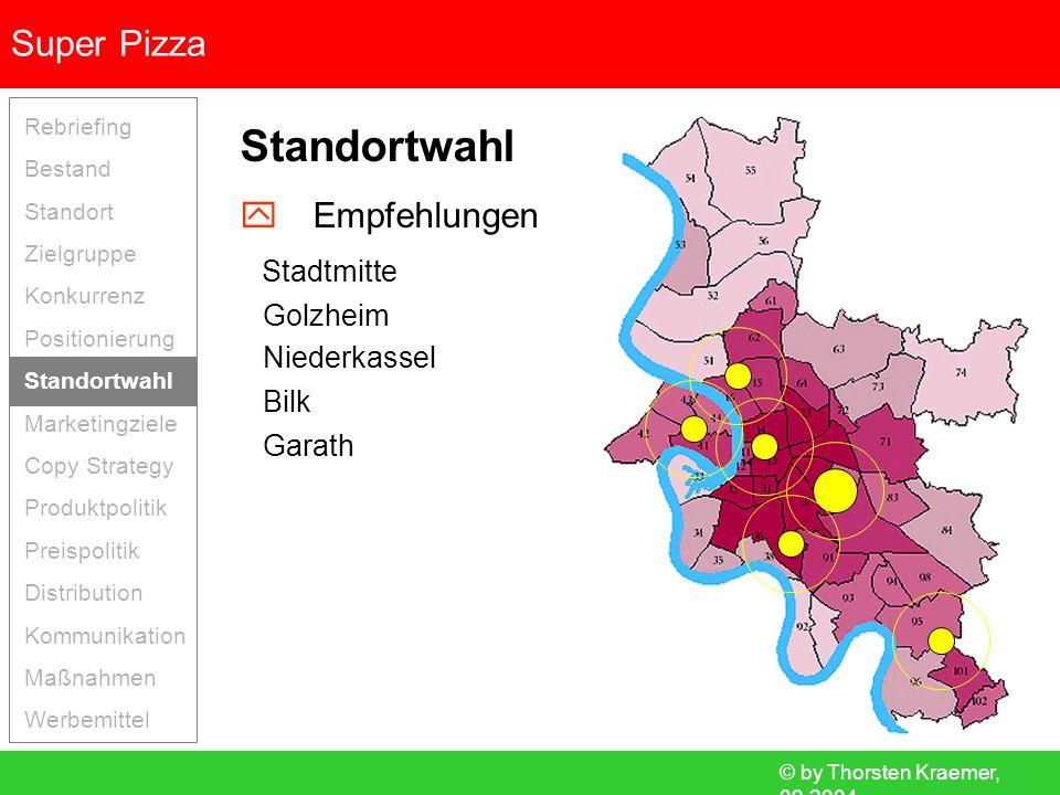 Standortwahl  Empfehlungen Stadtmitte Golzheim Niederkassel Bilk