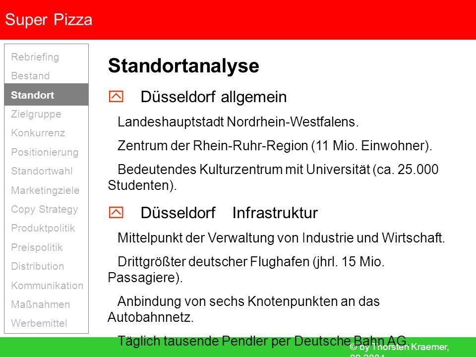 Standortanalyse  Düsseldorf allgemein  Düsseldorf Infrastruktur