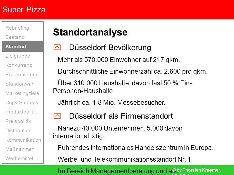 Standortanalyse  Düsseldorf Bevölkerung