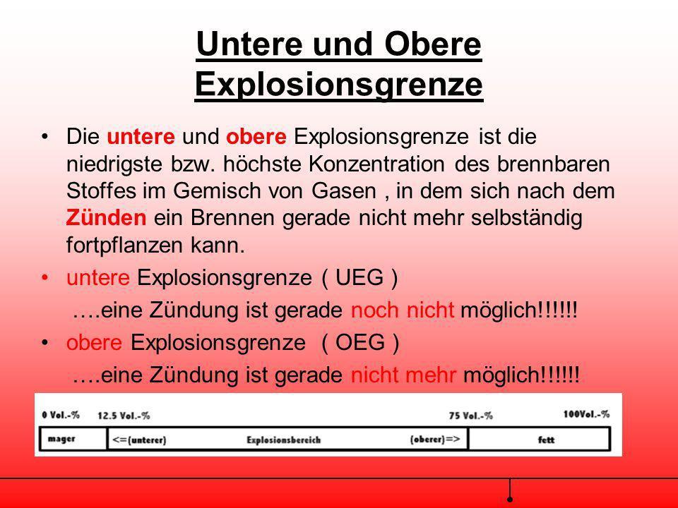 Untere und Obere Explosionsgrenze