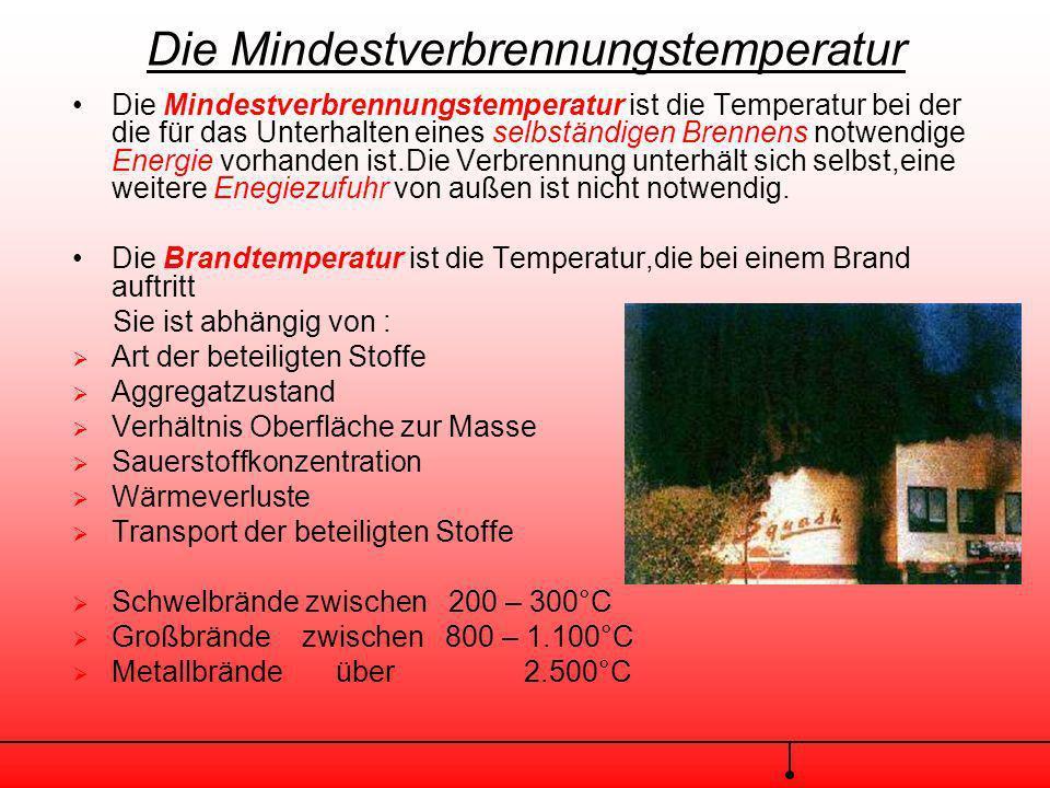 Die Mindestverbrennungstemperatur