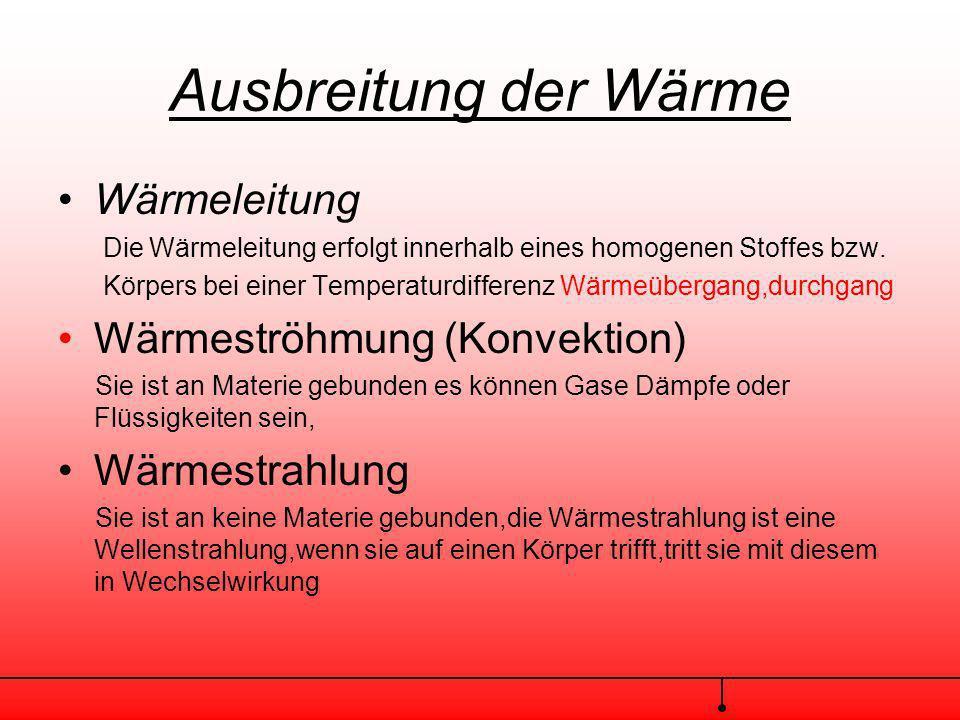 Ausbreitung der Wärme Wärmeleitung Wärmeströhmung (Konvektion)