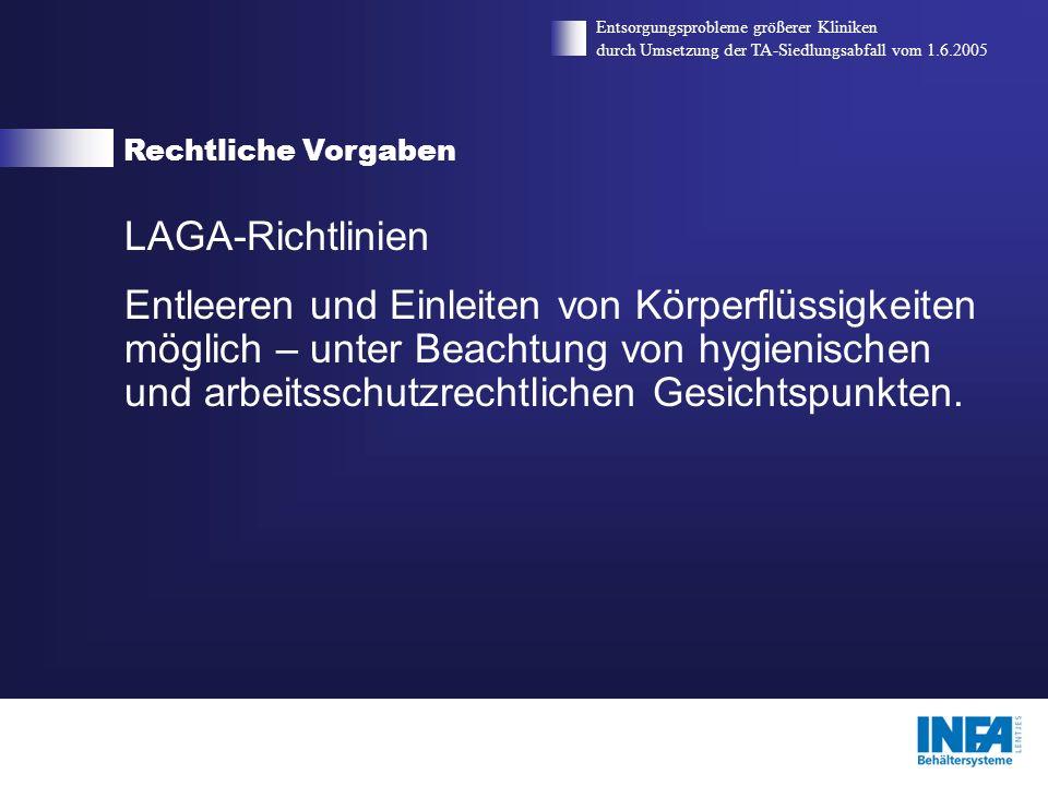 Rechtliche VorgabenEntsorgungsprobleme größerer Kliniken. durch Umsetzung der TA-Siedlungsabfall vom 1.6.2005.