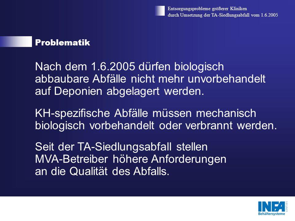 ProblematikEntsorgungsprobleme größerer Kliniken. durch Umsetzung der TA-Siedlungsabfall vom 1.6.2005.