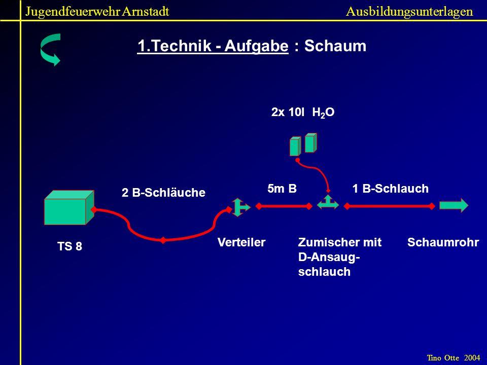 1.Technik - Aufgabe : Schaum