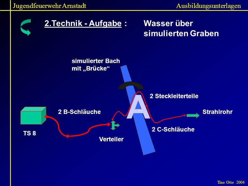 A 2.Technik - Aufgabe : Wasser über simulierten Graben