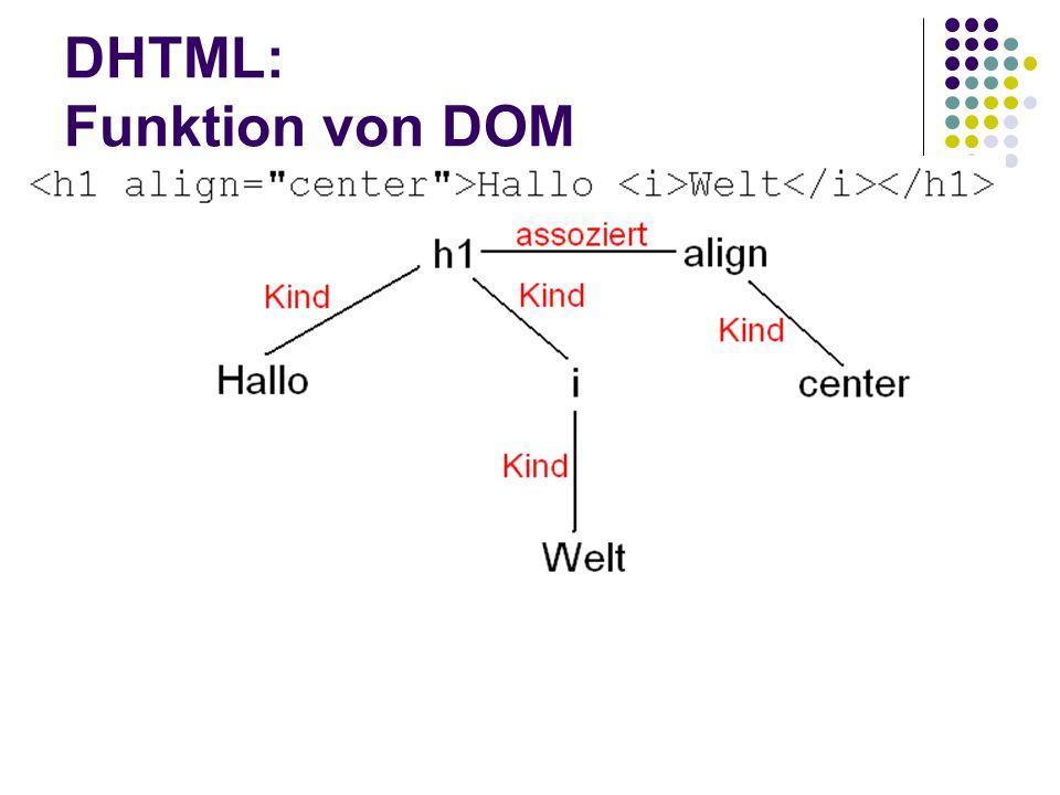 DHTML: Funktion von DOM