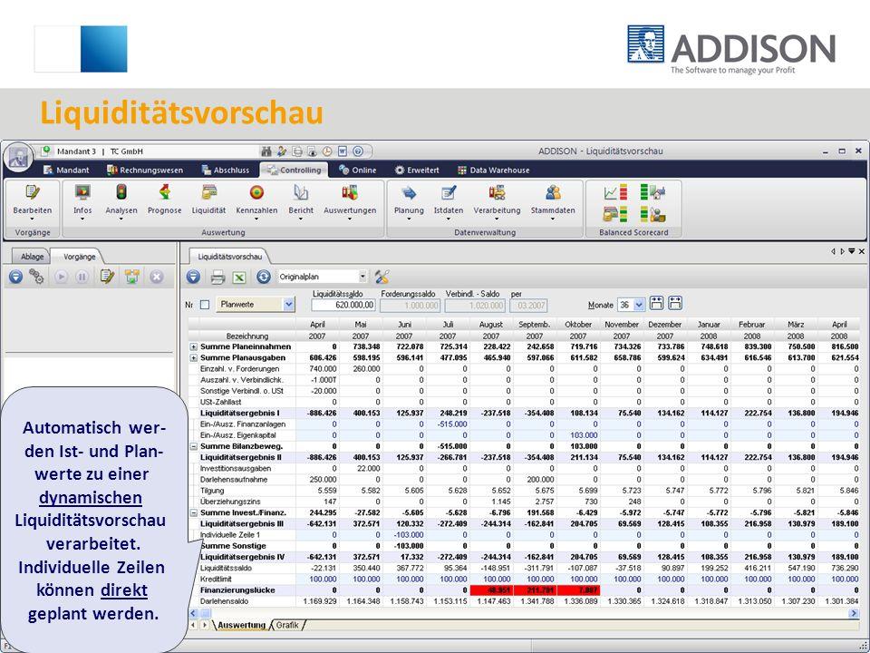Liquiditätsvorschau Automatisch wer- den Ist- und Plan- werte zu einer