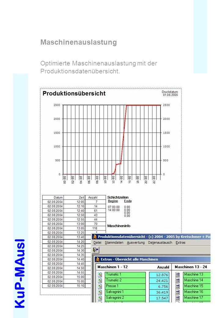 KuP-MAusl Maschinenauslastung