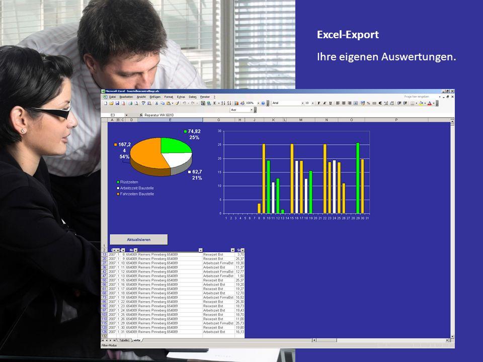 Excel-Export Ihre eigenen Auswertungen.