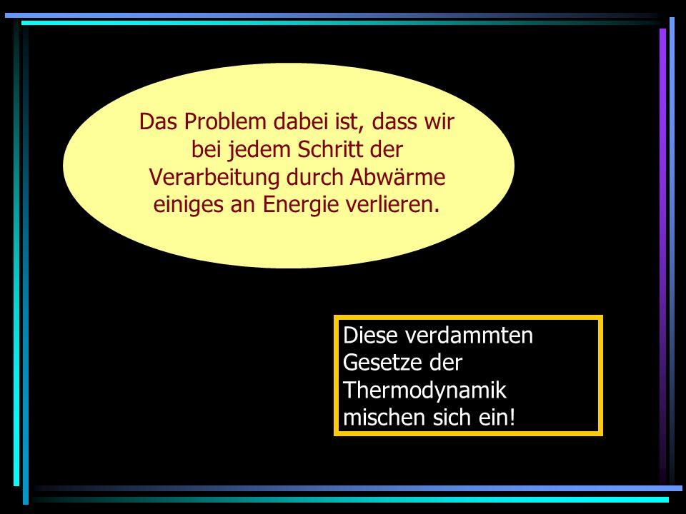 Das Problem dabei ist, dass wir bei jedem Schritt der Verarbeitung durch Abwärme einiges an Energie verlieren.