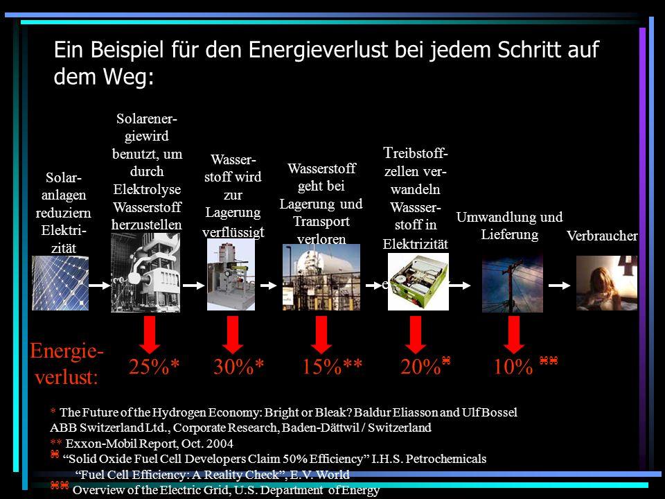 Ein Beispiel für den Energieverlust bei jedem Schritt auf dem Weg:
