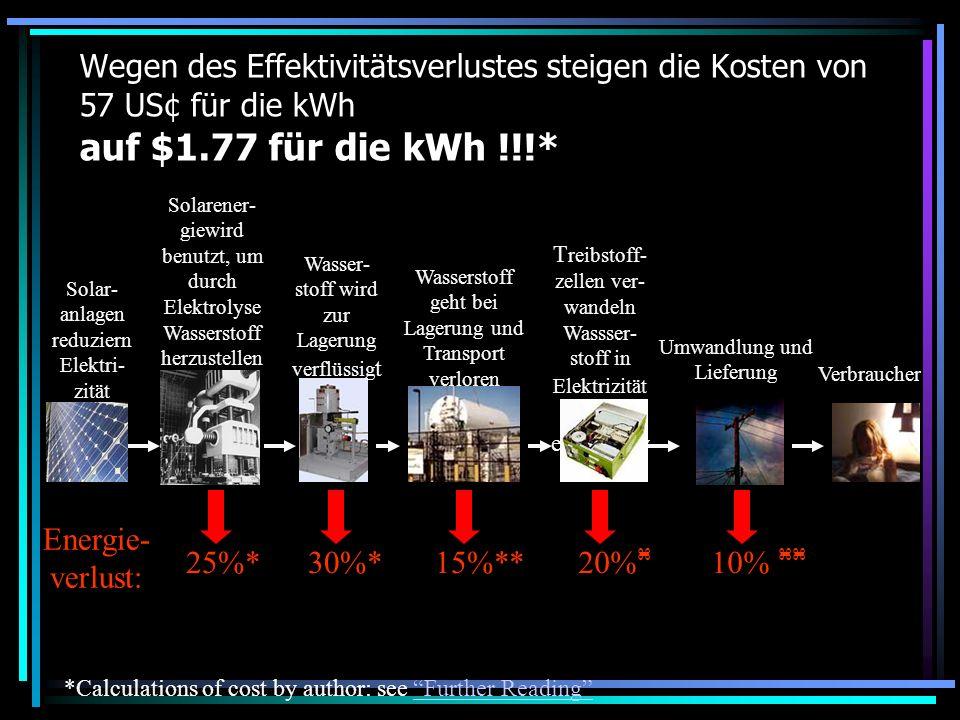 Wegen des Effektivitätsverlustes steigen die Kosten von 57 US¢ für die kWh auf $1.77 für die kWh !!!*
