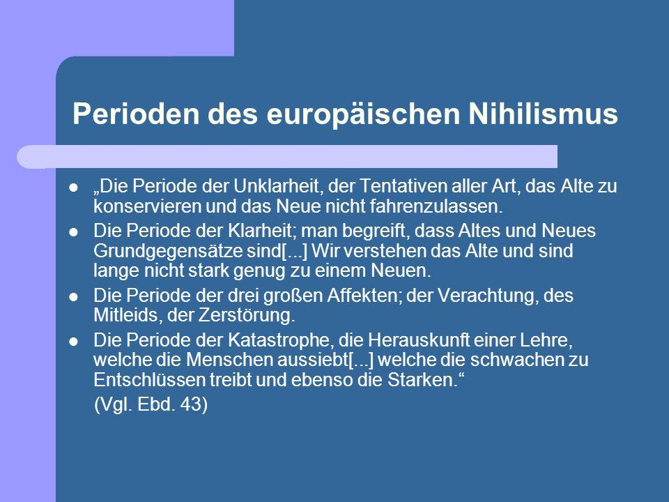 Perioden des europäischen Nihilismus