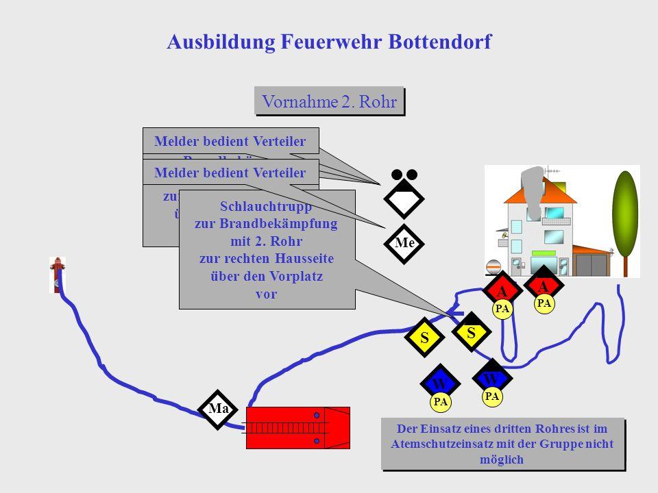 Ausbildung Feuerwehr Bottendorf