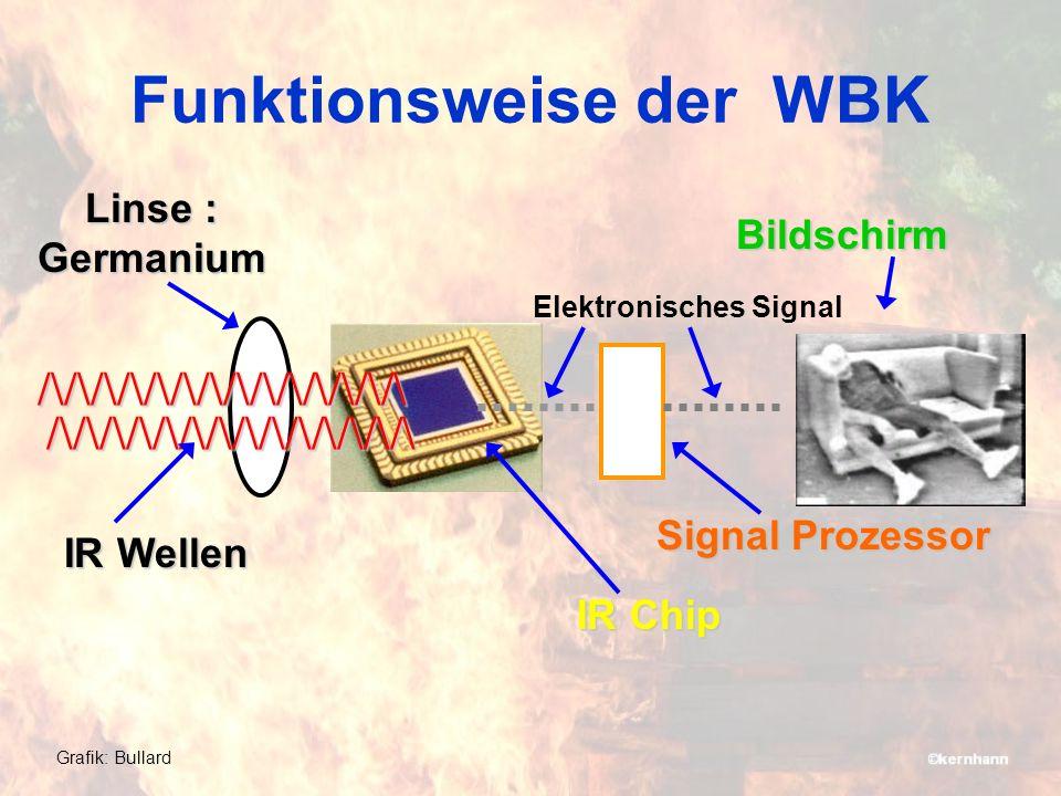 Funktionsweise der WBK
